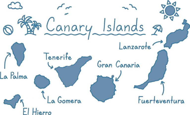 Canary Islands Weather